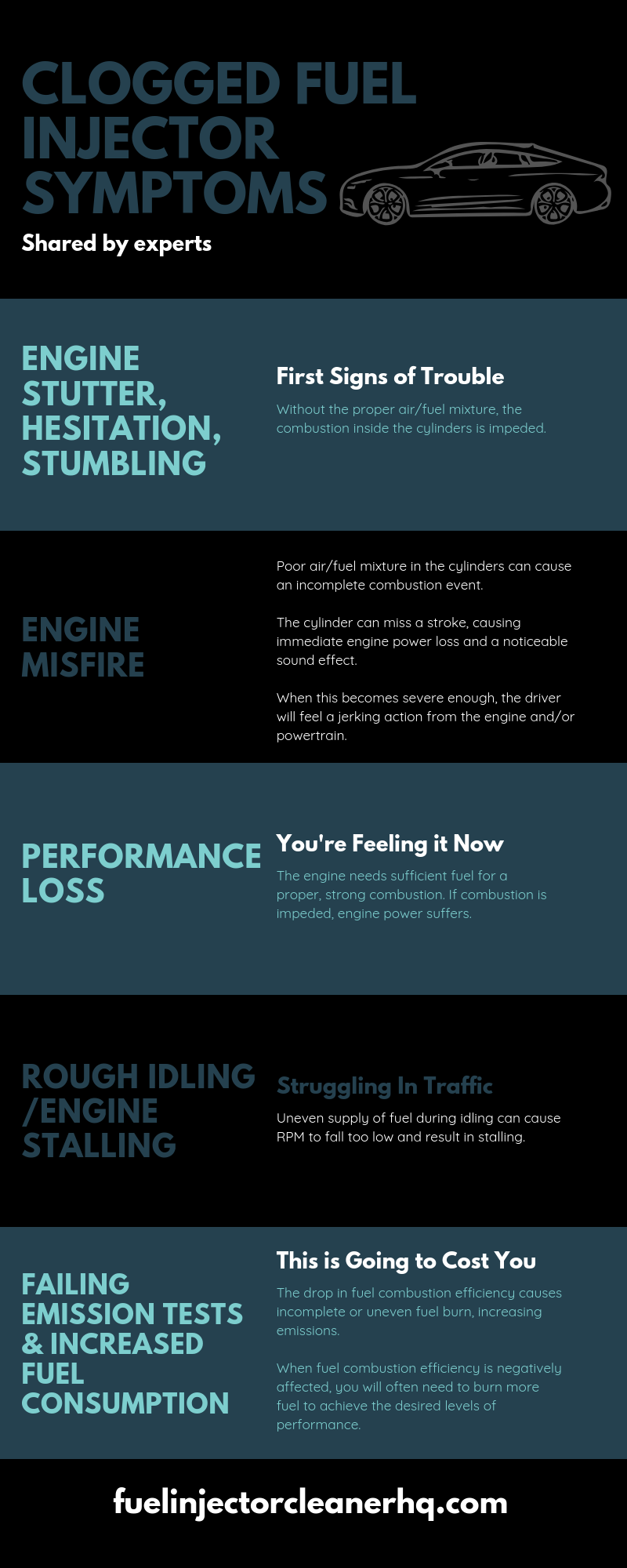Clogged Fuel Injector Symptoms - an infographic